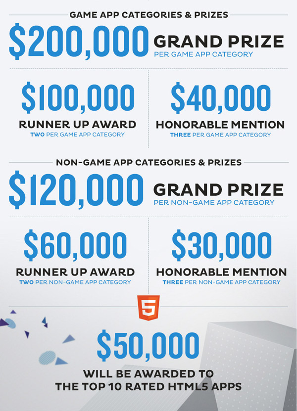 Tizen app challenge categories