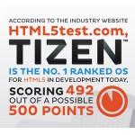 Tizen App Challenge infographic