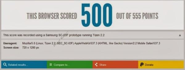 Samsung SC-03F NTT DoCoMo HTML5