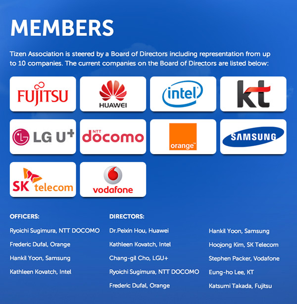 Tizen Association members